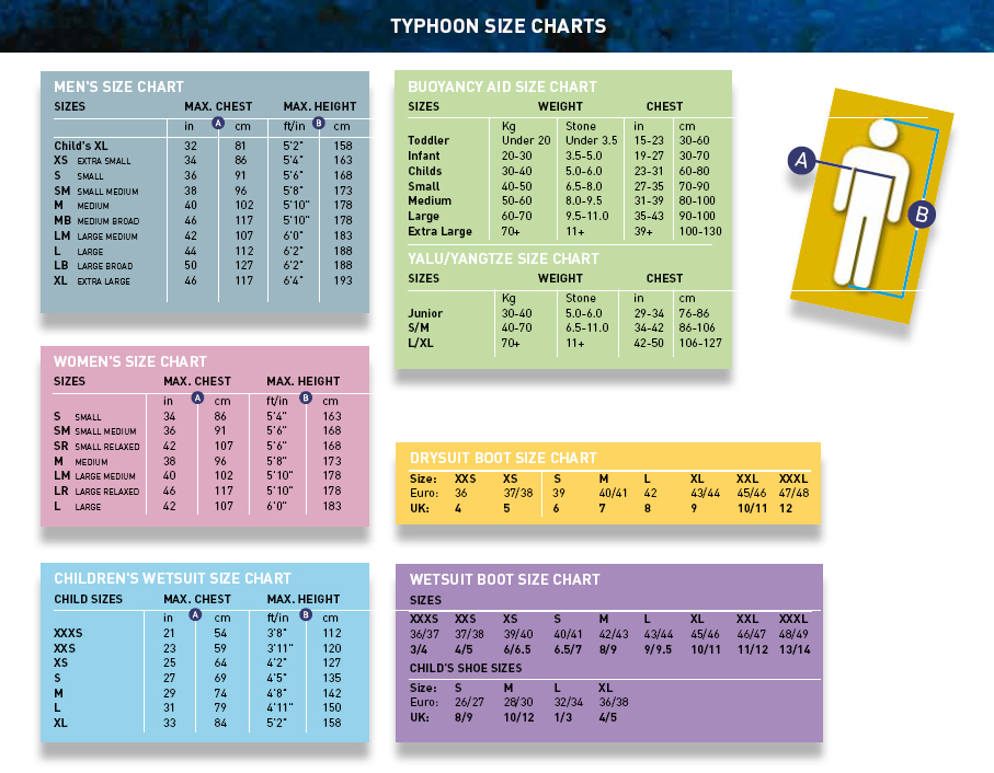 Typhoon Size Chart